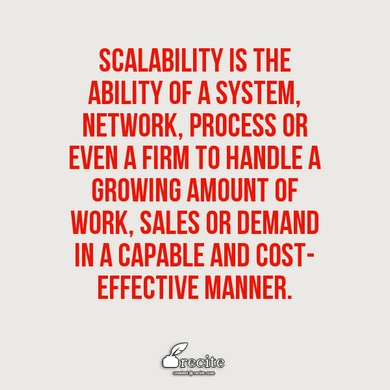 scalability of operating system